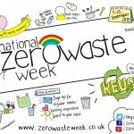 Reuse & Zero Waste Week