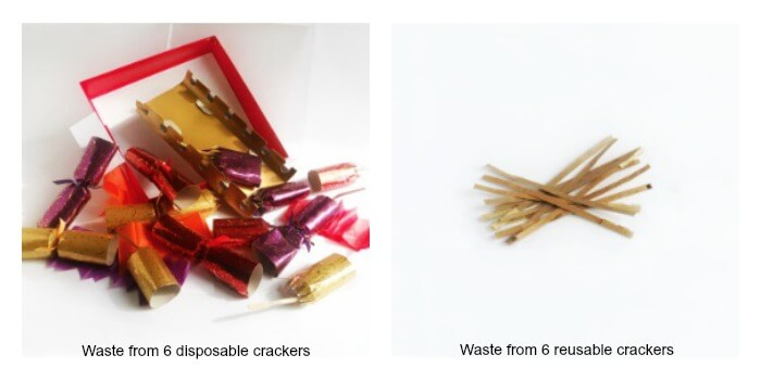 Christmas cracker waste