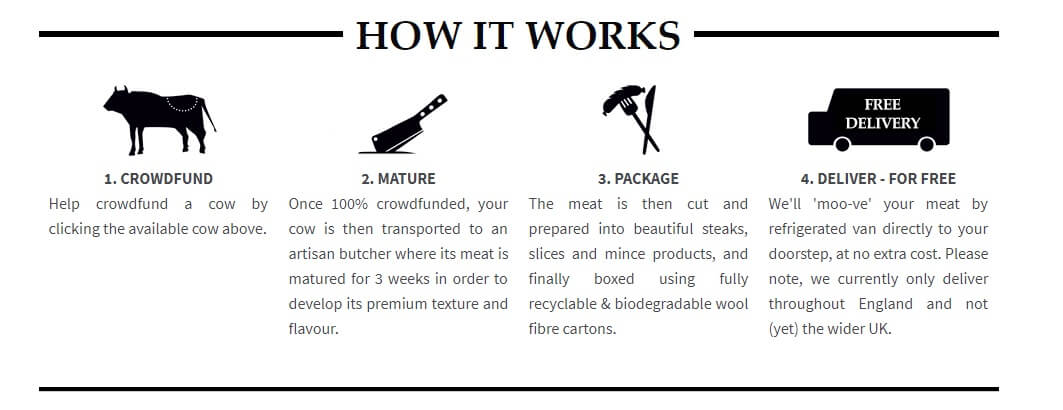 Buy A Cow sustainable meat