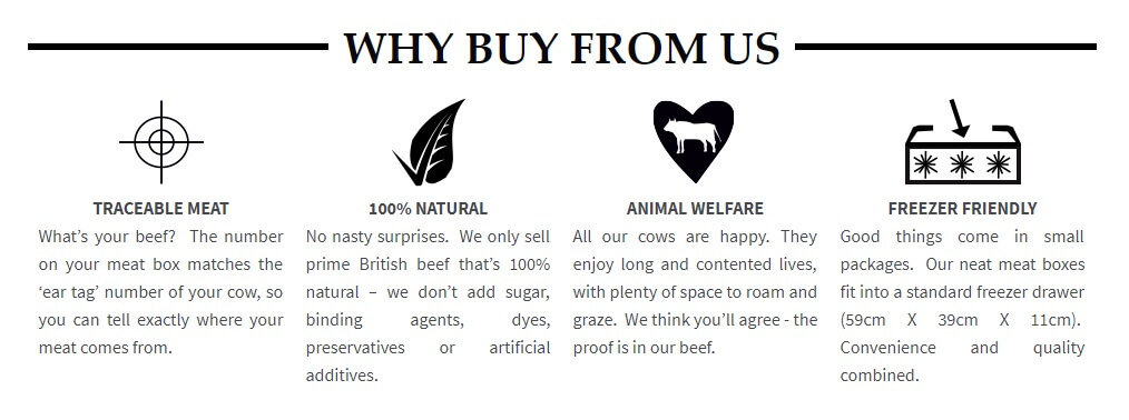 why buy meat form buy a cow