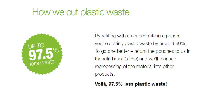 Splosh cut plastic waste